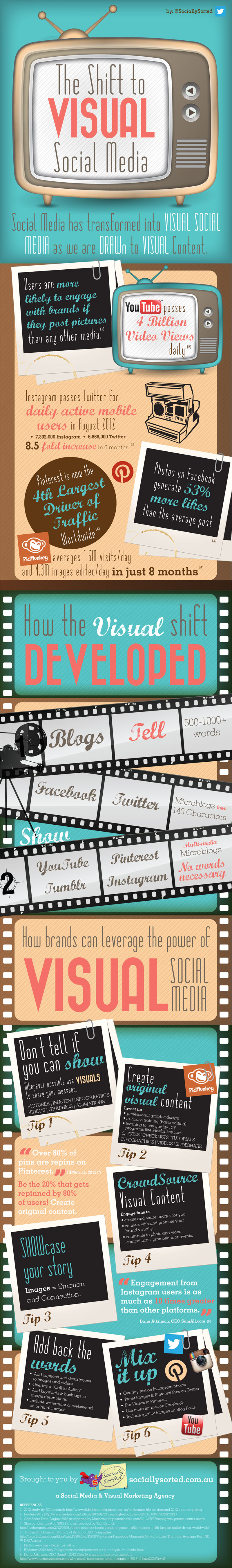 6 Tips for Being More Visual With Social Media (Infographic)